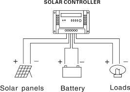 jpg resize  wiring diagram for solar lights wiring auto wiring diagram schematic 665 x 470