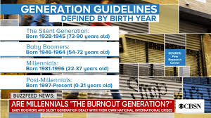 Generation Chart Cbsn Omits Generation X From Chart Defining All Living