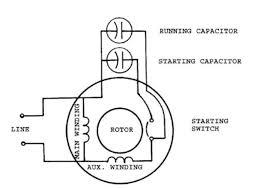 electric motor capacitor wiring diagram revistasebo com electric motor capacitor wiring diagram elegant photographs sample of in