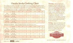 Omahasteaks Com Steak Cooking Chart Omaha Steaks Cooking Chart In 2019 Omaha Steaks How To