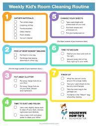 Room Cleaning Checklist Ahirtelenvaltozas Info