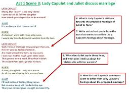 Romeo And Juliet Lessons Analysis Activities And Resources For 40 Impressive Romeo And Juliet Quotes And Meanings