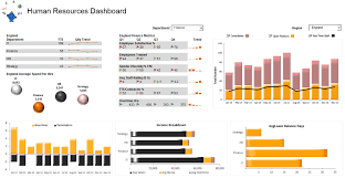 hr dashboard in excel excel dashboards excel dashboards vba and more