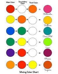 Color Blending Chart Mixing Colours Mixing Paint Colors Color Mixing Chart Art