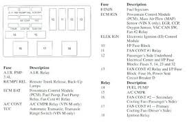 2000 toyota celica fuse box location relay wiring diagram 2003 toyota celica fuse box diagram 2000 toyota celica fuse box diagram wiring 2000 toyota celica fuse box location wiring diagram car rear
