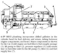 cat 3126 engine diagram cat wiring diagrams online