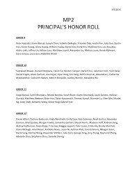 3/5/2015 MP2 PRINCIPAL`S HONOR ROLL GRADE 9 Peter