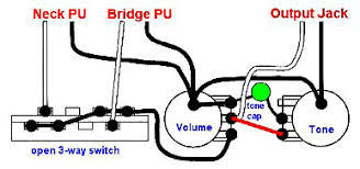 fender blacktop telecaster wiring diagram all wiring diagrams telecaster mod guide