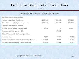 Template For Statement Of Cash Flows Pro Forma Statement Of Cash Flows Yupar Magdalene Project Org