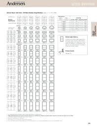 Window Size Chart Lamasa Jasonkellyphoto Co