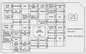 hyundai equus fuse relay panel description fuses maintenance instrument panel driver s side fuse panel