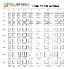 Pgt Sliding Glass Door Size Chart Awning Window Size Chart And Andersen With Casement Plus