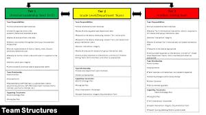 Rti Behavior Flow Chart Academic Behavioral Response To Intervention Michelle
