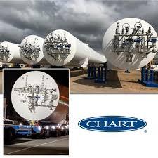 Chart Industries New Prague Chart Cryogenic Storage Tanks On The Move News Gasworld