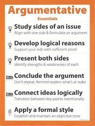 text argumentative essay argumentative essays in english englisch hilfen