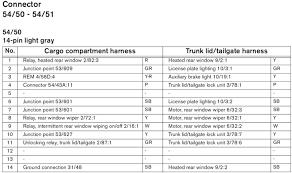volvo wiring diagram xc70 volvo wiring diagrams