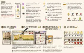 Beat Chart Game Design Design Diary Stonemaier Games