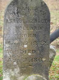 Nannie Holland (1862-1867) - Find A Grave Memorial