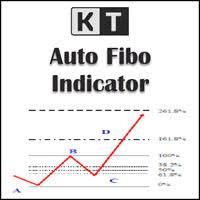 Auto Fibonacci Indicator Mt4 Mt5 Free Download
