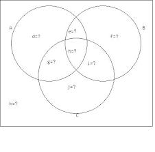 A U B U C Venn Diagram Solution Assume Three Events A B C Are Such That P A 0 5