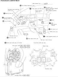 97 infiniti fuse box wiring diagram libraries 97 infiniti fuse block diagrams wiring diagram for you