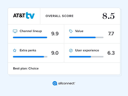 at t tv review 2021 the most channels