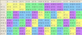 Group Visualization With [I]Group Explorer[/i] - Quotient Groups In ...