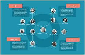 Creative Organization Chart Design Org Chart With Pictures To Easily Visualize Your