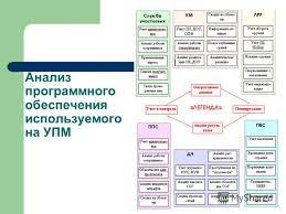 Презентация на тему Отчет о прохождении производственной  12 Техническое обеспечение