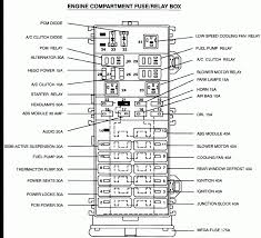 07 ford taurus fuse diagram free vehicle wiring diagrams \u2022 2003 Ford F-150 Fuse Diagram 16 2007 ford taurus fuse diagram functional tilialinden com rh tilialinden com 2007 ford taurus fuse diagram 2007 ford taurus fuse box layout