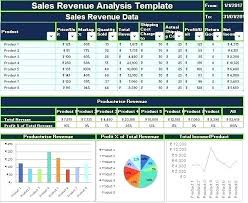 Break Even Analysis Template For Excel With Data Driven