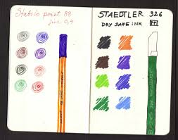 Some Old Pens In My Color Chart Journal Seayard Flickr
