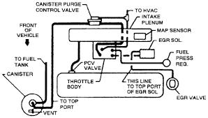 94 gmc safari vacuum hose diagram fixya jturcotte 1771 gif