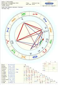 Tyler The Creator Natal Chart Selena Gomez Astrology Chart Selena Marie Gomez Horoscope