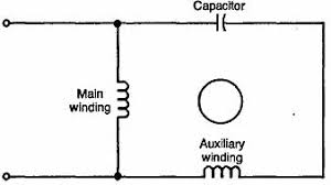 electric motors and solenoids guide to remote control and split phase ac motor wiring diagram electric motors and solenoids guide to remote control and automation techniques