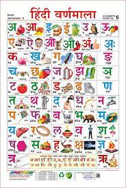 Spectrum Laminated Pre School Learning Hindi Varnamala Educational Wall Chart