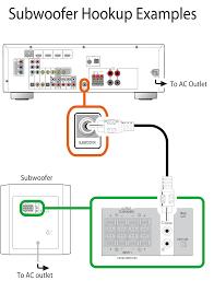rx v373 subwoofer hookup examples rx v373 rx v av receivers rx v373 subwoofer hookup examples rx v373 rx v av receivers audio visual