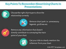 Powerpoint Chart Animation How To Animate Powerpoint Chart