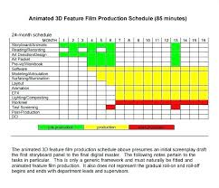 Film Production Calendar Template Production Scheduling Spreadsheet Chart Template Master Production