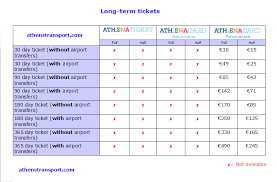 long term tickets are only available through personalized athe na cards