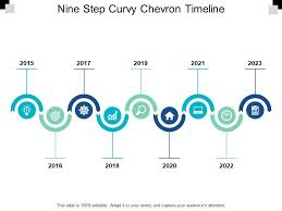 Chevron Organizational Chart 2018 Nine Step Curvy Chevron Timeline Powerpoint Presentation