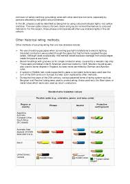 iec wire colors wiring diagram online iec 60446 wiring colours wiring diagram for you u2022 cable color code chart iec wire colors