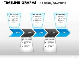Timeline Slides In Powerpoint Process Timeline Template Powerpoint