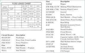 1997 grand am fuse diagram wiring diagrams terms 1997 pontiac grand prix fuse diagram wiring diagram structure 1997 grand am fuse diagram