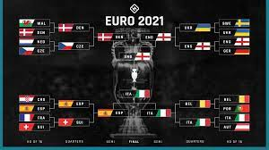 The Best 22 Euro 2021 Results Today