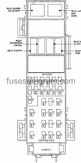 fuses and relays box diagram dodge durango 2 2006 Durango Fuse Box Diagram fuse box diagram dodge durango 2 blok kapot 3 2006 dodge durango fuse box diagram