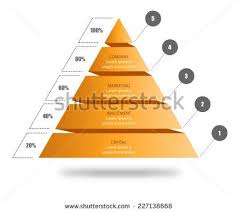 Investment Pyramid Chart Pyramid Chart Vector For Your Business Presentation To
