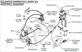snow plow solenoid wiring diagram wiring diagrams konsult western snow plow pump diagram wiring diagram expert meyers snow plow solenoid wiring diagram snow plow solenoid wiring diagram