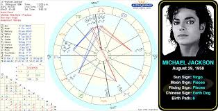 Michael Jackson Astrology Death Chart Pin By Astroconnects On Famous Virgos Famous Sagittarius