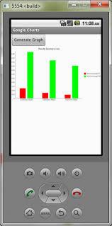 Google Charts Mobile Google Chart Api Baileys Mobile App Portfolio